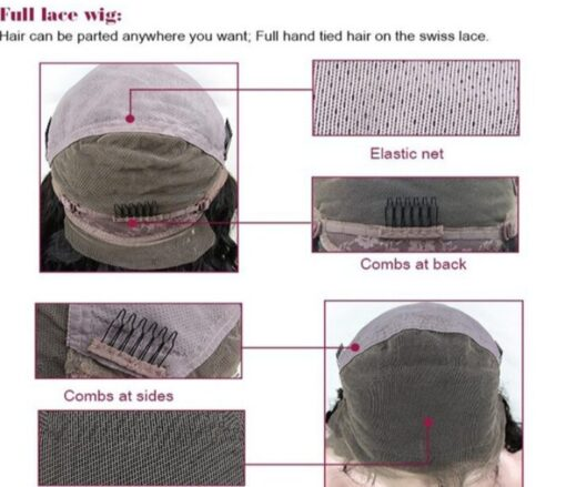 Lace Cap Info